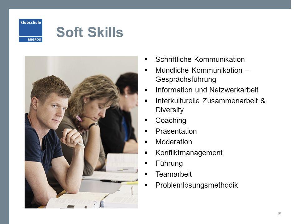 Soft Skills  Schriftliche Kommunikation  Mündliche Kommunikation – Gesprächsführung  Information und Netzwerkarbeit  Interkulturelle Zusammenarbei