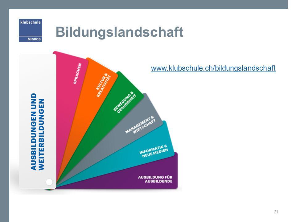 Bildungslandschaft www.klubschule.ch/bildungslandschaft 21