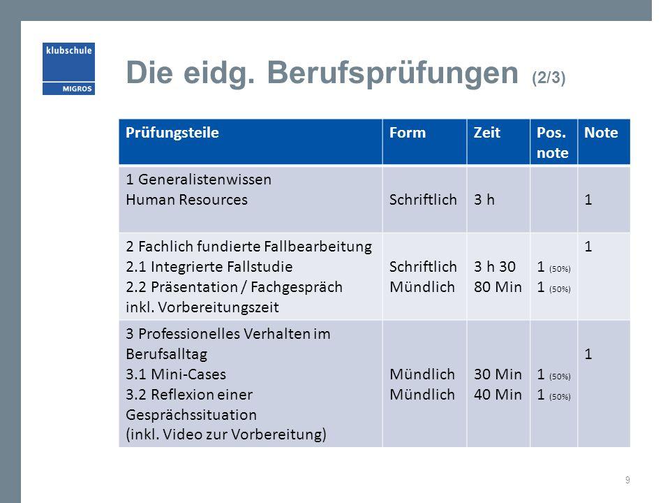 Die eidg.Berufsprüfungen (2/3) 9 PrüfungsteileFormZeitPos.