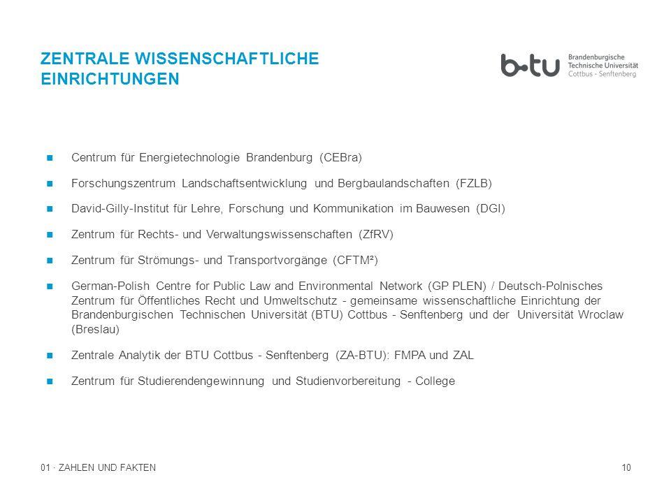 10 ZENTRALE WISSENSCHAFTLICHE EINRICHTUNGEN 01 · ZAHLEN UND FAKTEN Centrum für Energietechnologie Brandenburg (CEBra) Forschungszentrum Landschaftsent