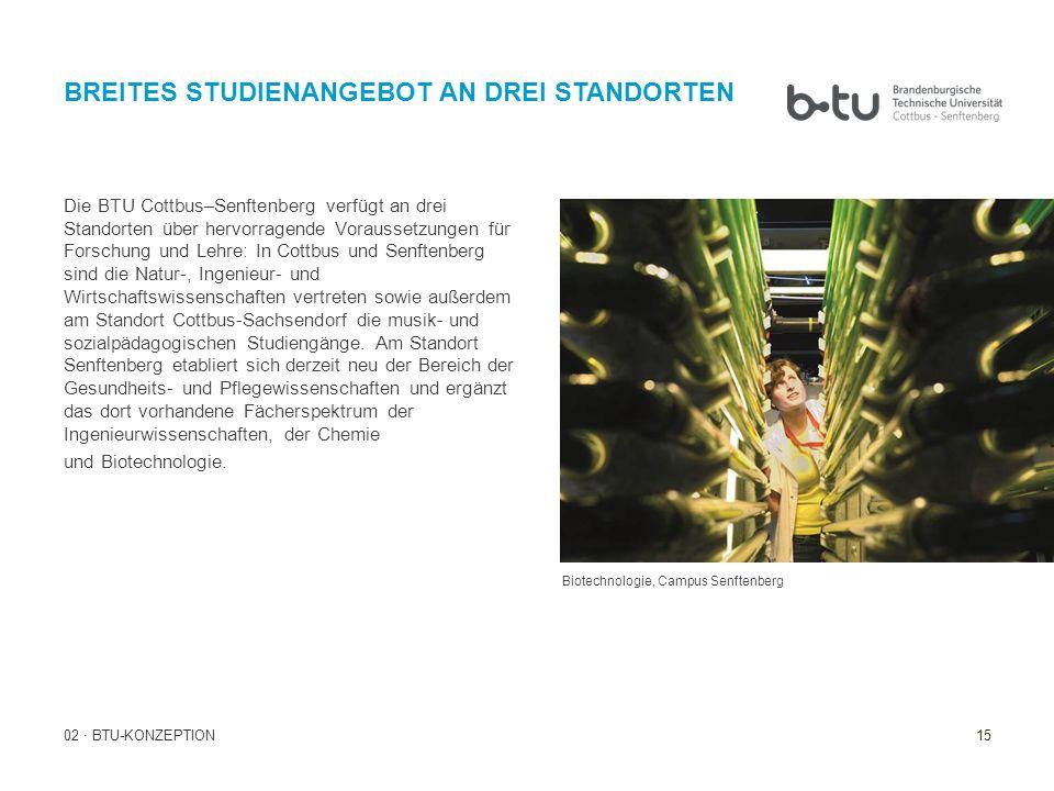 15 02 · BTU-KONZEPTION BREITES STUDIENANGEBOT AN DREI STANDORTEN Biotechnologie, Campus Senftenberg Die BTU Cottbus–Senftenberg verfügt an drei Stando