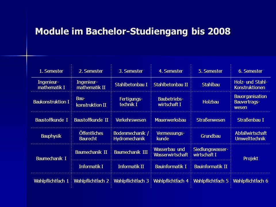 Module im Bachelor-Studiengang bis 2008 1. Semester 2. Semester 3. Semester 4. Semester 5. Semester 6. Semester Ingenieur- mathematik I Ingenieur- mat