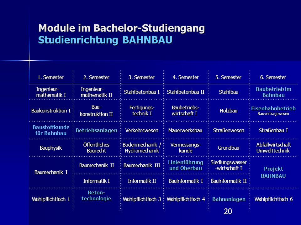20 Module im Bachelor-Studiengang Studienrichtung BAHNBAU 1.