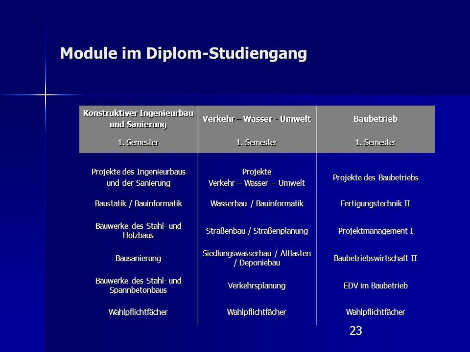 23 Module im Diplom-Studiengang Konstruktiver Ingenieurbau und Sanierung Verkehr – Wasser - Umwelt Baubetrieb 1.