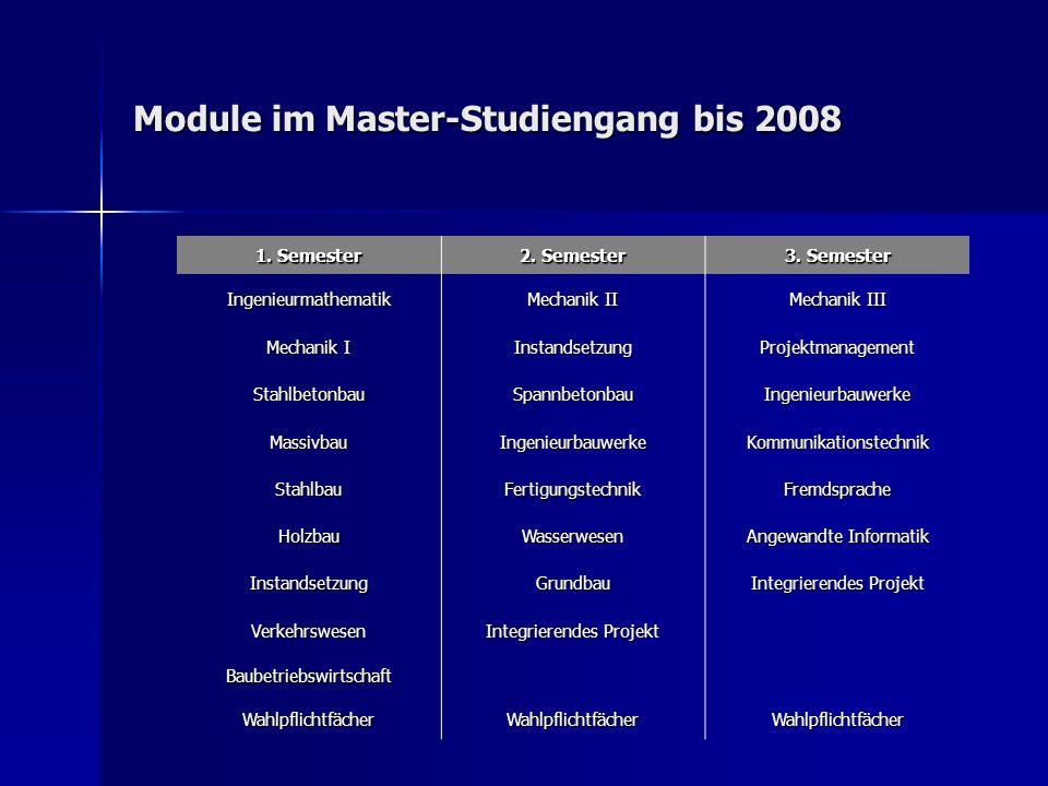 Module im Master-Studiengang bis 2008 1. Semester 2.