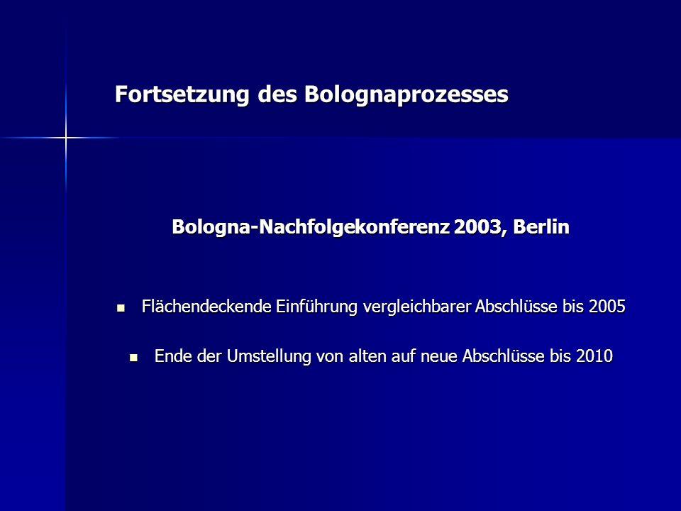 Bologna-Nachfolgekonferenz 2003, Berlin Flächendeckende Einführung vergleichbarer Abschlüsse bis 2005 Flächendeckende Einführung vergleichbarer Abschlüsse bis 2005 Ende der Umstellung von alten auf neue Abschlüsse bis 2010 Ende der Umstellung von alten auf neue Abschlüsse bis 2010 Fortsetzung des Bolognaprozesses