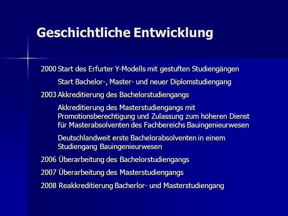 Geschichtliche Entwicklung 2000Start des Erfurter Y-Modells mit gestuften Studiengängen Start Bachelor-, Master- und neuer Diplomstudiengang Start Bac