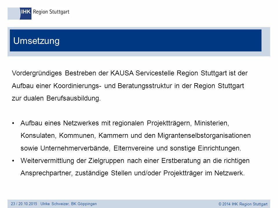 © 2014 IHK Region Stuttgart Umsetzung 23 /20.10.2015 Vordergründiges Bestreben der KAUSA Servicestelle Region Stuttgart ist der Aufbau einer Koordinie