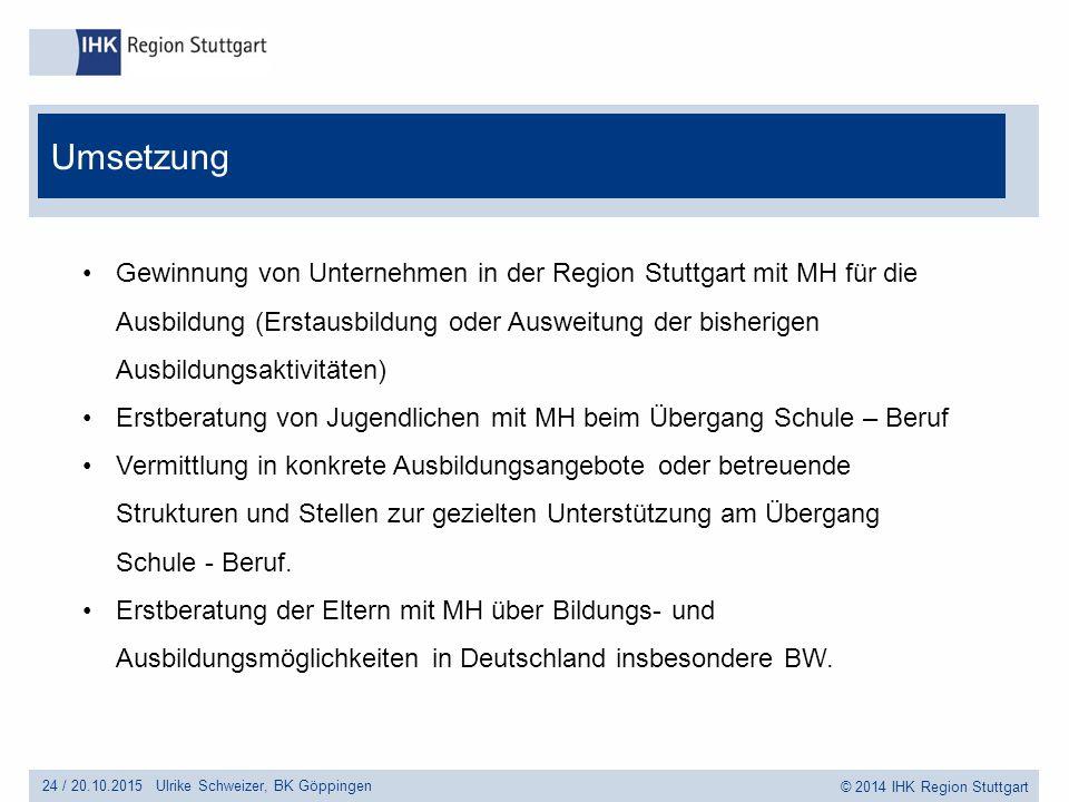 © 2014 IHK Region Stuttgart Umsetzung 24 /20.10.2015 Gewinnung von Unternehmen in der Region Stuttgart mit MH für die Ausbildung (Erstausbildung oder