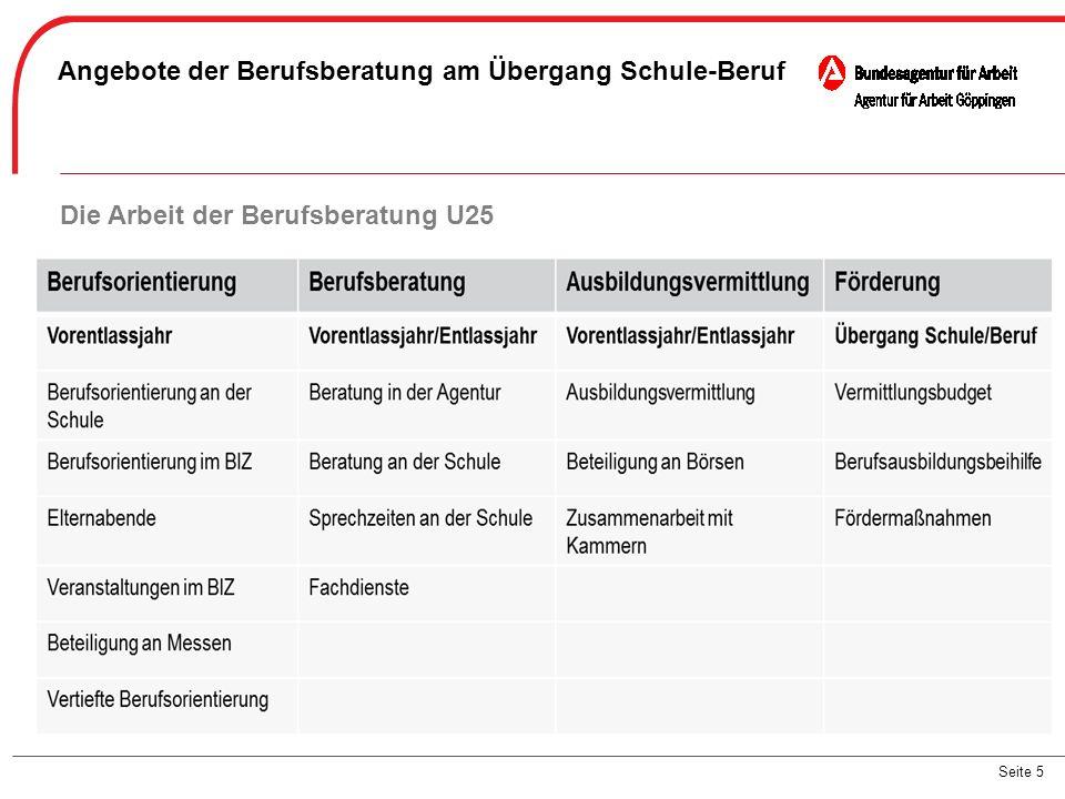 26 Vermeidung v.Ausbildungsabbrüchen – Hans-Dieter Mechler Wie hilft VerA.