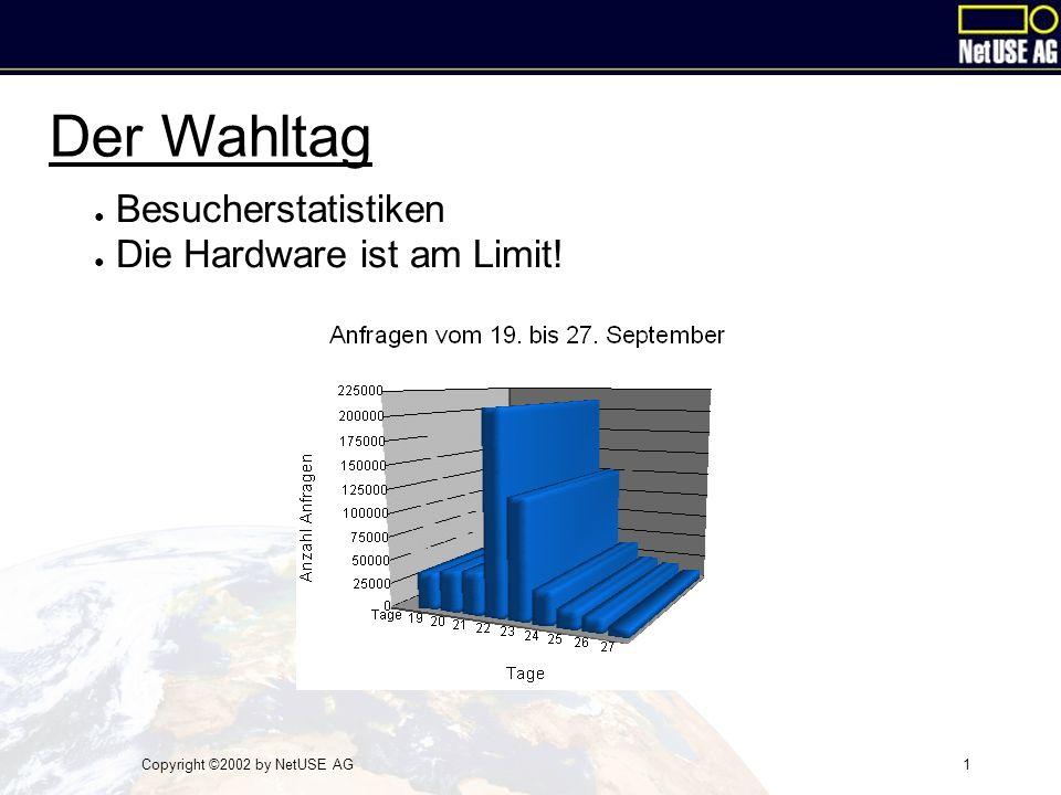 Copyright ©2002 by NetUSE AG1 Der Wahltag ● Besucherstatistiken ● Die Hardware ist am Limit!