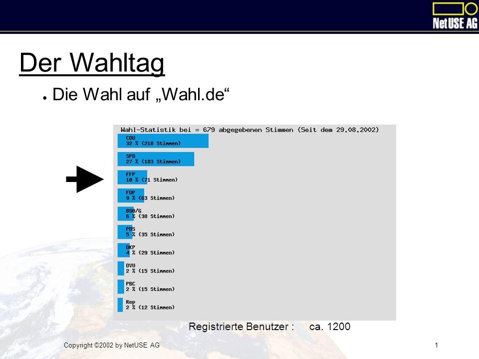 """Copyright ©2002 by NetUSE AG1 Der Wahltag ● Die Wahl auf """"Wahl.de"""" Registrierte Benutzer : ca. 1200"""