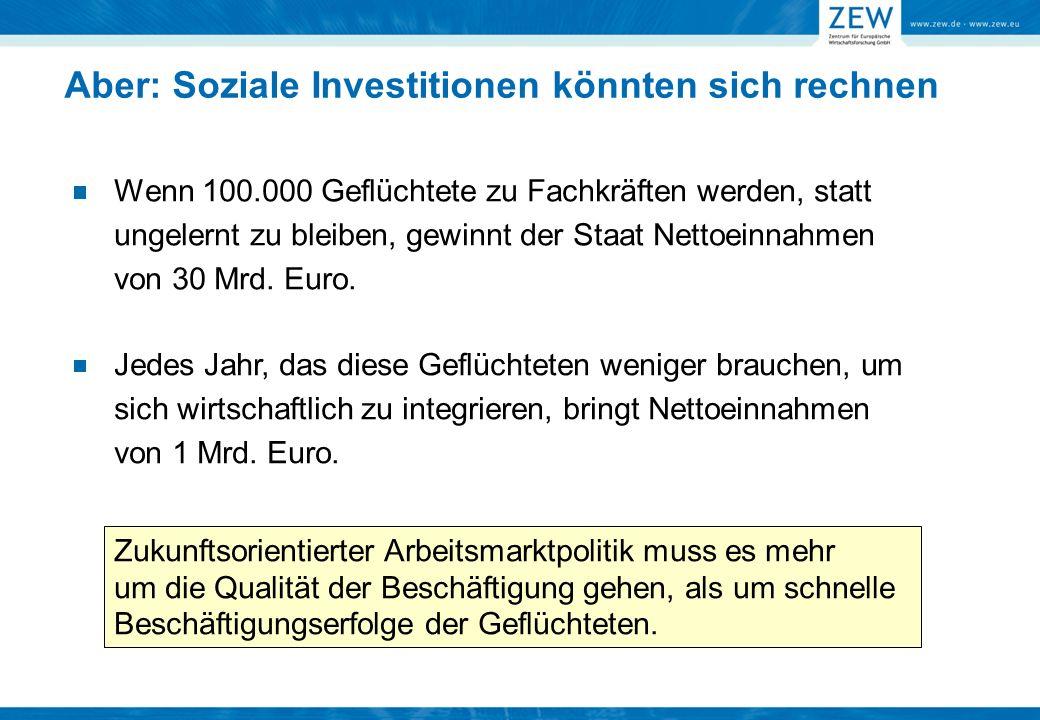 Aber: Soziale Investitionen könnten sich rechnen Wenn 100.000 Geflüchtete zu Fachkräften werden, statt ungelernt zu bleiben, gewinnt der Staat Nettoeinnahmen von 30 Mrd.