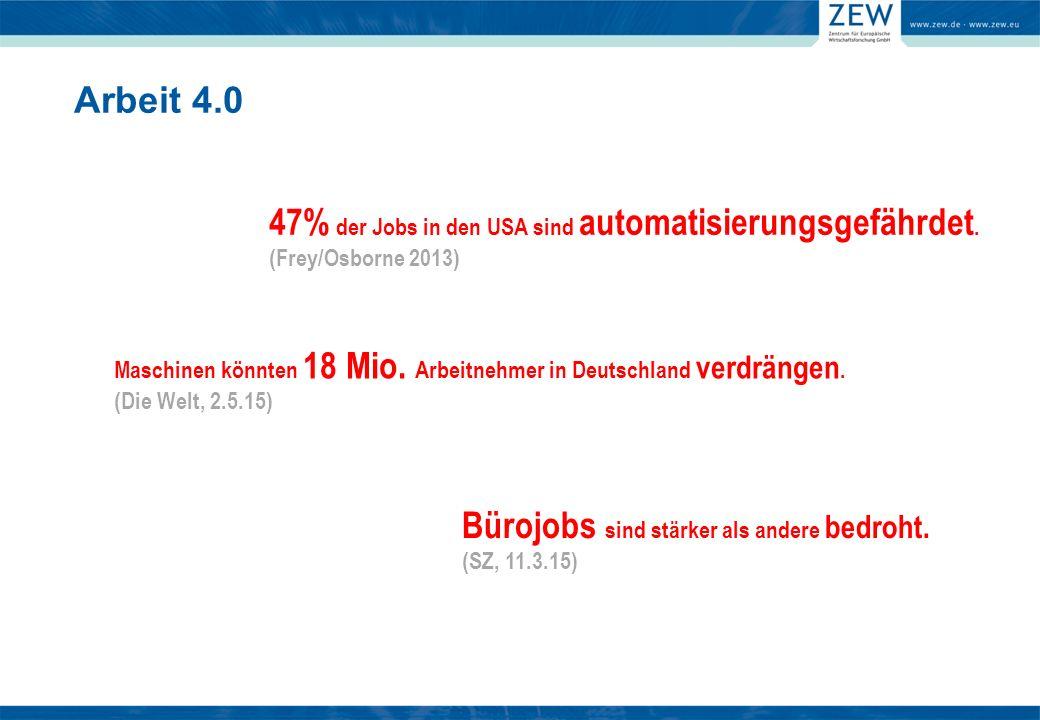 47% der Jobs in den USA sind automatisierungsgefährdet.