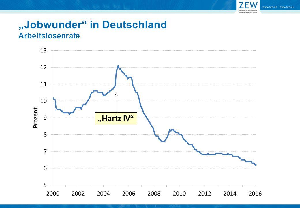 """""""Jobwunder in Deutschland Arbeitslosenrate """"Hartz IV"""