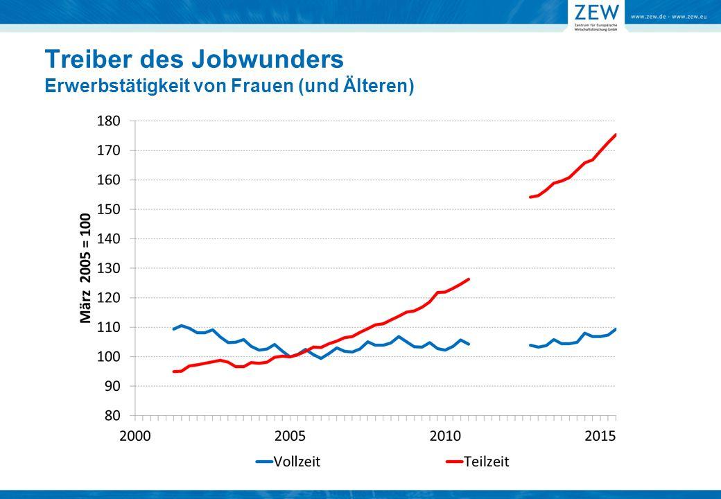 Treiber des Jobwunders Zuwanderung Volle Umsetzung der Arbeitnehmer- freizügigkeit in der EU