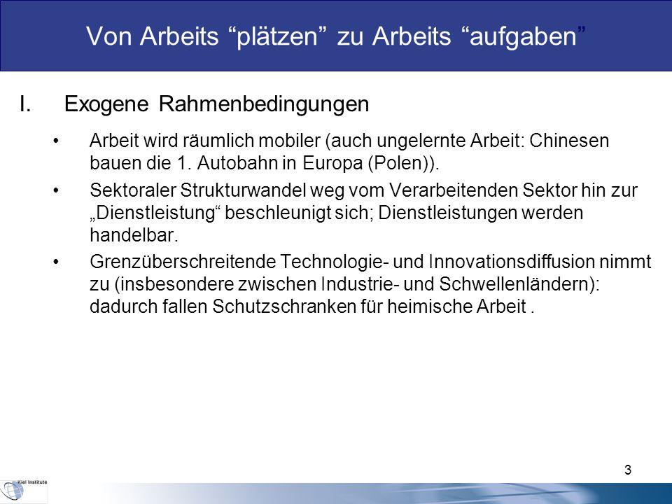 3 I.Exogene Rahmenbedingungen Arbeit wird räumlich mobiler (auch ungelernte Arbeit: Chinesen bauen die 1.