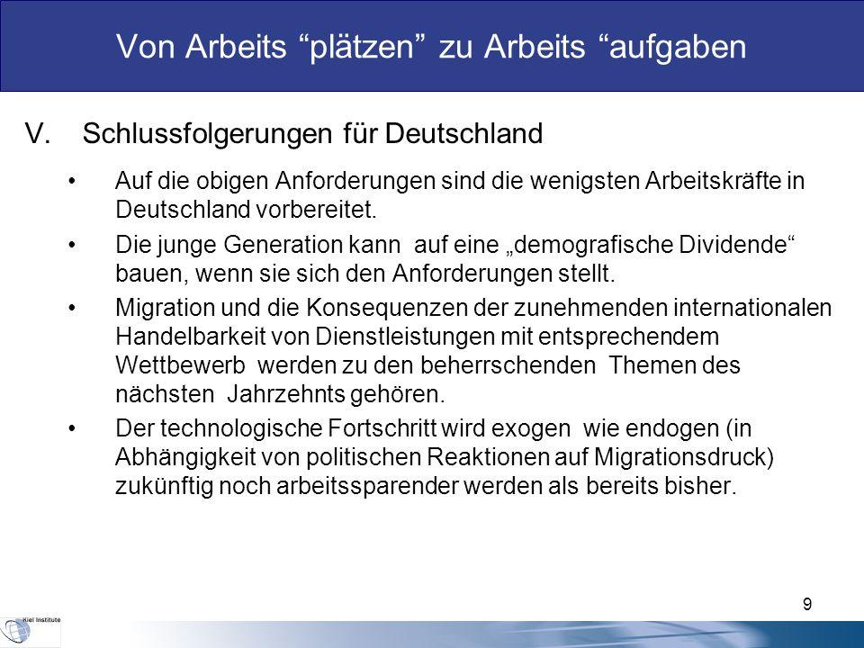9 Von Arbeits plätzen zu Arbeits aufgaben V.Schlussfolgerungen für Deutschland Auf die obigen Anforderungen sind die wenigsten Arbeitskräfte in Deutschland vorbereitet.