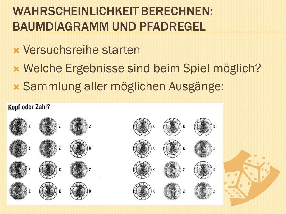 WAHRSCHEINLICHKEIT BERECHNEN: BAUMDIAGRAMM UND PFADREGEL  Versuchsreihe starten  Welche Ergebnisse sind beim Spiel möglich.