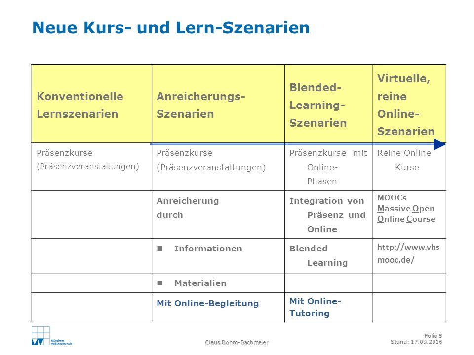 Claus Böhm-Bachmeier Folie 5 Stand: 17.09.2016 Neue Kurs- und Lern-Szenarien Konventionelle Lernszenarien Anreicherungs- Szenarien Blended- Learning- Szenarien Virtuelle, reine Online- Szenarien Präsenzkurse (Präsenzveranstaltungen) Präsenzkurse (Präsenzveranstaltungen) Präsenzkurse mit Online- Phasen Reine Online- Kurse Anreicherung durch Integration von Präsenz und Online MOOCs M assive O pen O nline C ourse Informationen Blended Learning http://www.vhs mooc.de/ Materialien Mit Online-Begleitung Mit Online- Tutoring