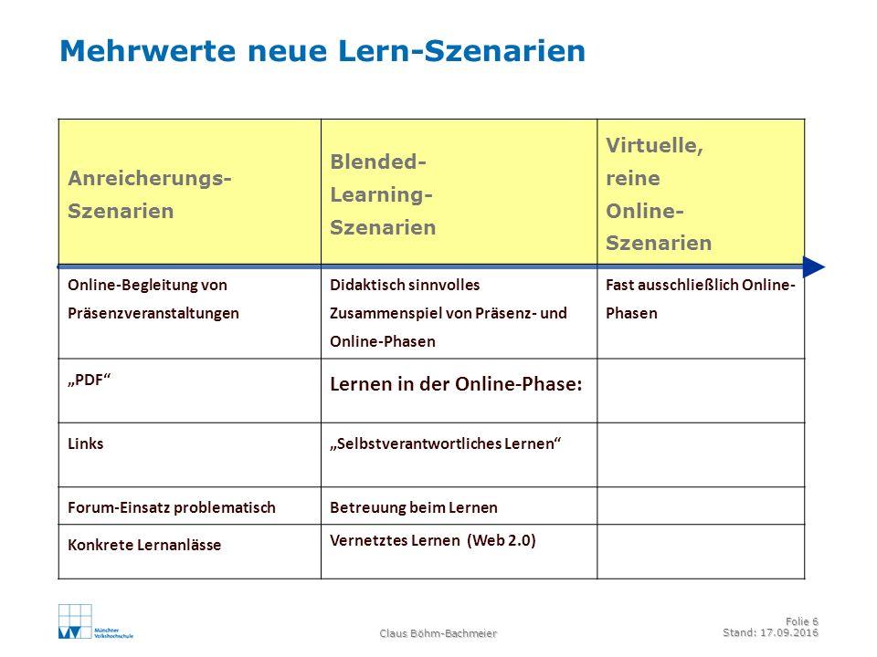 """Claus Böhm-Bachmeier Folie 6 Stand: 17.09.2016 Mehrwerte neue Lern-Szenarien Anreicherungs- Szenarien Blended- Learning- Szenarien Virtuelle, reine Online- Szenarien Online-Begleitung von Präsenzveranstaltungen Didaktisch sinnvolles Zusammenspiel von Präsenz- und Online-Phasen Fast ausschließlich Online- Phasen """"PDF Lernen in der Online-Phase: Links""""Selbstverantwortliches Lernen Forum-Einsatz problematischBetreuung beim Lernen Konkrete Lernanlässe Vernetztes Lernen (Web 2.0)"""