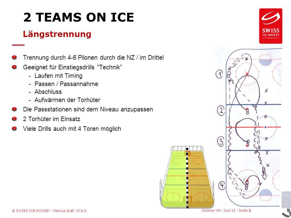 Oktober 09 / Juni 12 - Seite 3 © SWISS ICE HOCKEY - Markus Graf, YS & D 2 TEAMS ON ICE Diagonaltrennung Die Diagonaltrennung ermöglicht Drills in einer Längsrichtung über das ganze Eis -Trennung durch 6 Pilonen (3 in NZ je 1 Pilone in der OZ / DZ) Integration der Torhüter -2 Torhüter im Einsatz (evtl Wechsel nach 5 Angriffen) -Zusatztorhüter passt eine zweite Scheibe zu den Angreifern ins Slot Spielsituationendrills -1:1 bis 3:2 -Abschlussübungen -Gap-Kontrolle