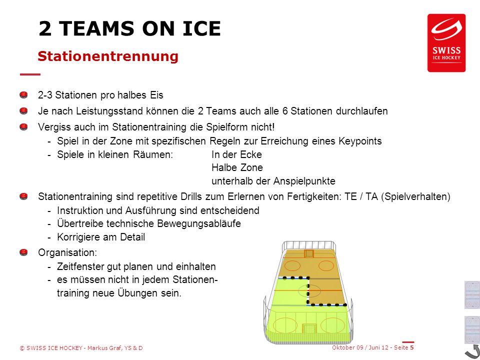 Oktober 09 / Juni 12 - Seite 5 © SWISS ICE HOCKEY - Markus Graf, YS & D 2 TEAMS ON ICE Stationentrennung 2-3 Stationen pro halbes Eis Je nach Leistungsstand können die 2 Teams auch alle 6 Stationen durchlaufen Vergiss auch im Stationentraining die Spielform nicht.