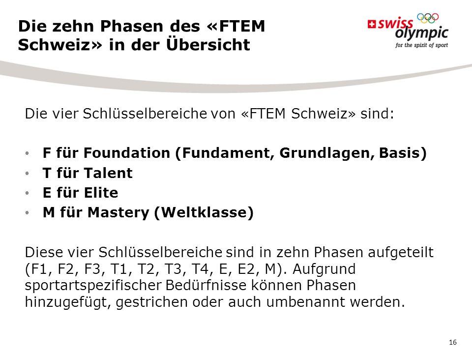 16 Die vier Schlüsselbereiche von «FTEM Schweiz» sind: F für Foundation (Fundament, Grundlagen, Basis) T für Talent E für Elite M für Mastery (Weltklasse) Diese vier Schlüsselbereiche sind in zehn Phasen aufgeteilt (F1, F2, F3, T1, T2, T3, T4, E, E2, M).