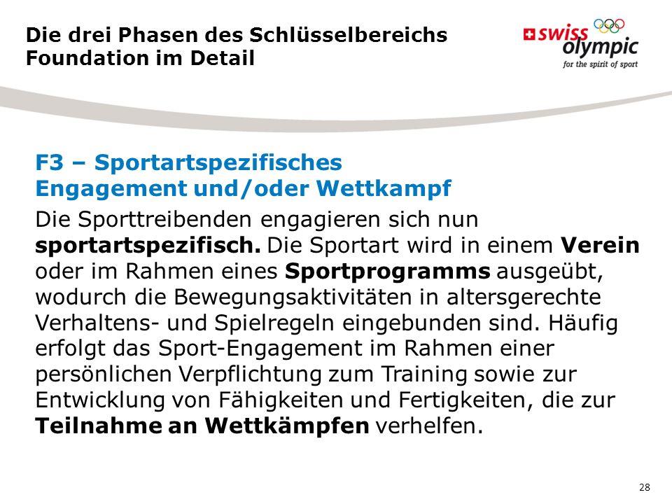 F3 – Sportartspezifisches Engagement und/oder Wettkampf Die Sporttreibenden engagieren sich nun sportartspezifisch.