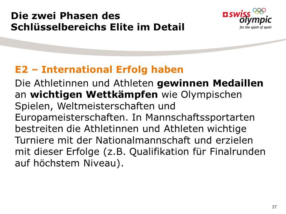 E2 – International Erfolg haben Die Athletinnen und Athleten gewinnen Medaillen an wichtigen Wettkämpfen wie Olympischen Spielen, Weltmeisterschaften und Europameisterschaften.