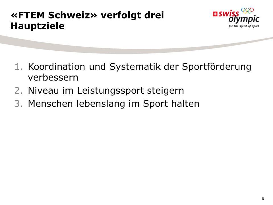 M – Dominieren der Sportart Die Athletinnen und Athleten bestätigen ihre Erfolge über mehrere Jahre (mehr als vier Jahre).