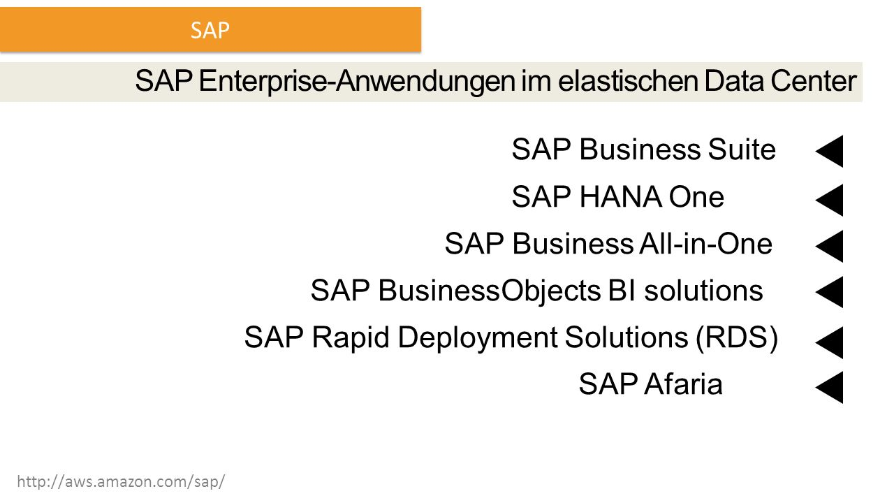 http://aws.amazon.com/sap/ SAP Business Suite SAP HANA One SAP Business All-in-One SAP BusinessObjects BI solutions SAP Rapid Deployment Solutions (RDS) SAP Afaria SAP Enterprise-Anwendungen im elastischen Data Center SAP