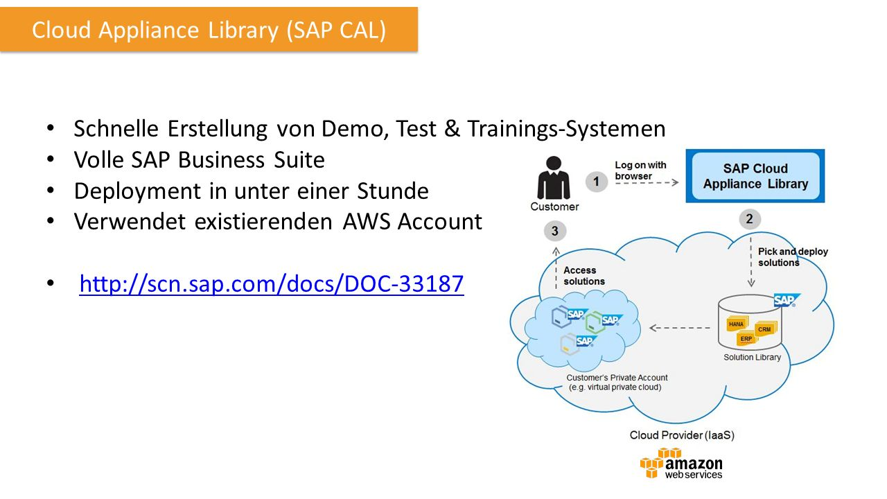 Cloud Appliance Library (SAP CAL) Schnelle Erstellung von Demo, Test & Trainings-Systemen Volle SAP Business Suite Deployment in unter einer Stunde Verwendet existierenden AWS Account http://scn.sap.com/docs/DOC-33187