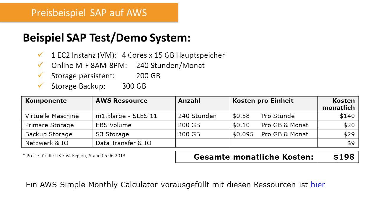 Preisbeispiel SAP auf AWS KomponenteAWS Ressource Anzahl Kosten pro EinheitKosten monatlich Virtuelle Maschinem1.xlarge - SLES 11 240 Stunden $0.58Pro Stunde $140 Primäre StorageEBS Volume 200 GB $0.10Pro GB & Monat $20 Backup StorageS3 Storage 300 GB $0.095Pro GB & Monat $29 Netzwerk & IOData Transfer & IO $9 Beispiel SAP Test/Demo System: 1 EC2 Instanz (VM):4 Cores x 15 GB Hauptspeicher Online M-F 8AM-8PM:240 Stunden/Monat Storage persistent:200 GB Storage Backup:300 GB $198Gesamte monatliche Kosten: Ein AWS Simple Monthly Calculator vorausgefüllt mit diesen Ressourcen ist hierhier * Preise für die US-East Region, Stand 05.06.2013