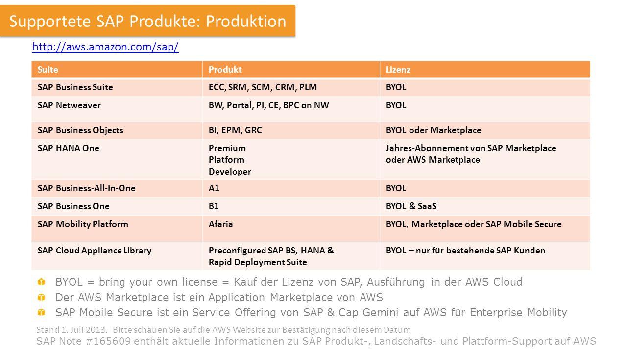 Supportete SAP Produkte: Produktion BYOL = bring your own license = Kauf der Lizenz von SAP, Ausführung in der AWS Cloud Der AWS Marketplace ist ein A