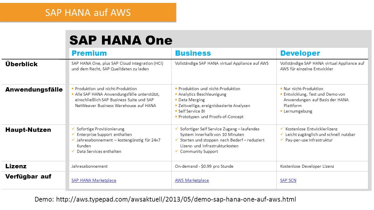 SAP HANA auf AWS PremiumBusinessDeveloper Überblick SAP HANA One, plus SAP Cloud Integration (HCI) und dem Recht, SAP Quelldaten zu laden Vollständige SAP HANA virtual Appliance auf AWSVollständige SAP HANA virtual Appliance auf AWS für einzelne Entwickler Anwendungsfälle  Produktion und nicht-Produktion  Alle SAP HANA Anwendungsfälle unterstützt, einschließlich SAP Business Suite und SAP NetWeaver Business Warehouse auf HANA  Produktion und nicht-Produktion  Analytics Beschleunigung  Data Merging  Zeitweilige, ereignisbasierte Analysen  Self Service BI  Prototypen und Proofs-of-Concept  Nur nicht-Produktion  Entwicklung, Test und Demo von Anwendungen auf Basis der HANA Plattform  Lernumgebung Haupt-Nutzen Sofortige Provisionierung Enterprise Support enthalten Jahresabonnement – kostengünstig für 24x7 Kunden Data Services enthalten Sofortiger Self Service Zugang – laufendes System innerhalb von 10 Minuten Starten und stoppen nach Bedarf – reduziert Lizenz- und Infrastrukturkosten Community Support Kostenlose Entwicklerlizenz Leicht zugänglich und schnell nutzbar Pay-per-use Infrastruktur Lizenz JahresabonnementOn-demand - $0.99 pro StundeKostenlose Developer Lizenz Verfügbar auf SAP HANA MarketplaceAWS MarketplaceSAP SCN SAP HANA One Demo: http://aws.typepad.com/awsaktuell/2013/05/demo-sap-hana-one-auf-aws.html