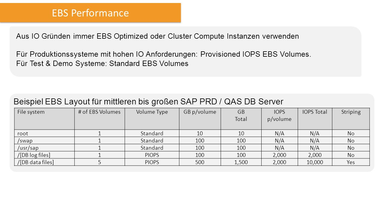 EBS Performance File system# of EBS VolumesVolume TypeGB p/volumeGB Total IOPS p/volume IOPS TotalStriping root1Standard10 N/A No /swap1Standard100 N/A No /usr/sap1Standard100 N/A No /[DB log files]1PIOPS100 2,000 No /[DB data files]5PIOPS5001,5002,00010,000Yes Beispiel EBS Layout für mittleren bis großen SAP PRD / QAS DB Server Aus IO Gründen immer EBS Optimized oder Cluster Compute Instanzen verwenden Für Produktionssysteme mit hohen IO Anforderungen: Provisioned IOPS EBS Volumes.