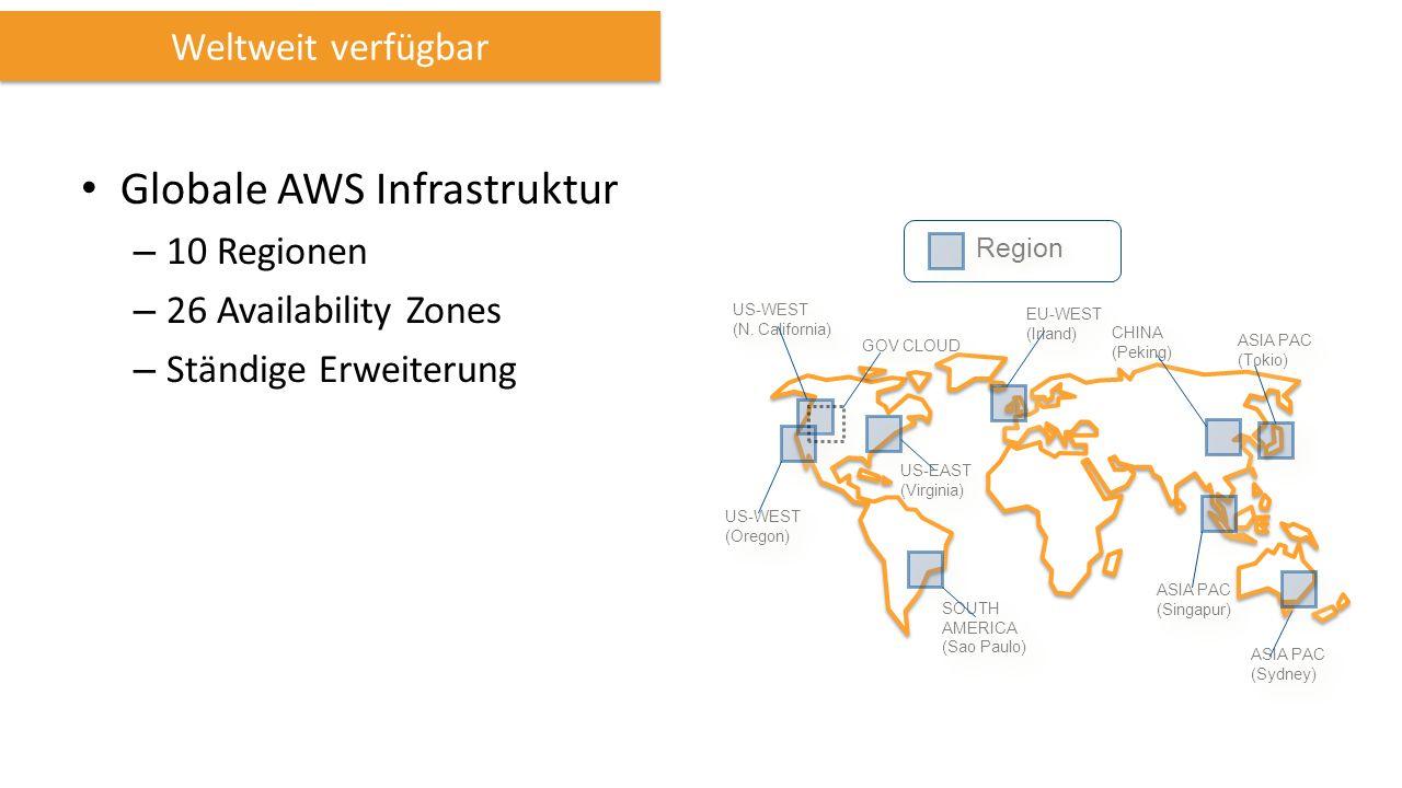 Weltweit verfügbar Globale AWS Infrastruktur – 10 Regionen – 26 Availability Zones – Ständige Erweiterung Region US-WEST (N.