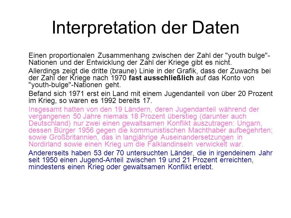Interpretation der Daten Einen proportionalen Zusammenhang zwischen der Zahl der