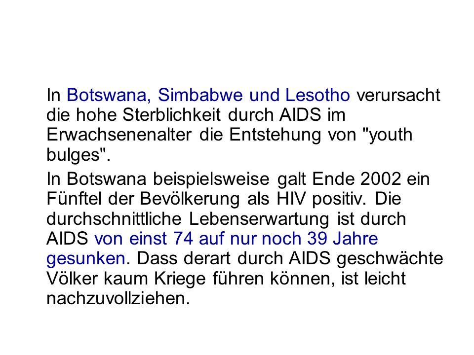 In Botswana, Simbabwe und Lesotho verursacht die hohe Sterblichkeit durch AIDS im Erwachsenenalter die Entstehung von