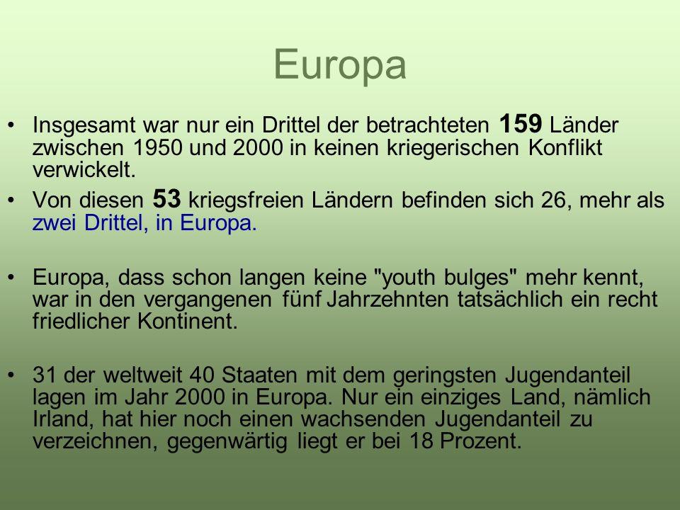 Europa Insgesamt war nur ein Drittel der betrachteten 159 Länder zwischen 1950 und 2000 in keinen kriegerischen Konflikt verwickelt. Von diesen 53 kri