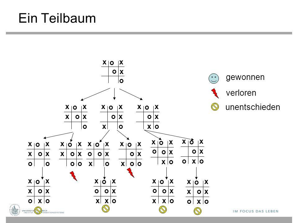 Ein Teilbaum gewonnen verloren unentschieden xx o o o x xx o o o x xx o o o x x xx o o o x x x xx o o o x x xx o o o x x xx o o o x x xx o o o x x xx o o o x x xx o o o x x o o oo o o xx o o o x x oxxx xx o o o x x o xx o o o x x o x xx o o o x xo