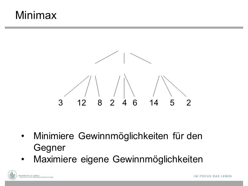 Minimax 38124614252 Minimiere Gewinnmöglichkeiten für den Gegner Maximiere eigene Gewinnmöglichkeiten