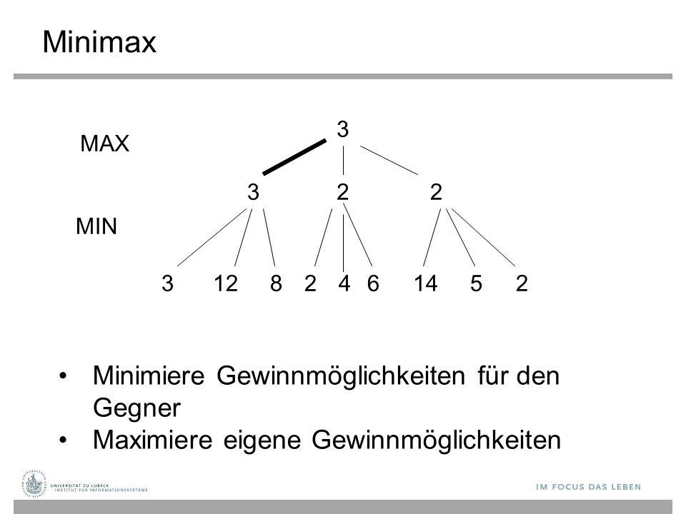 Minimax 3 3 2 3 2 8124614252 MAX MIN Minimiere Gewinnmöglichkeiten für den Gegner Maximiere eigene Gewinnmöglichkeiten