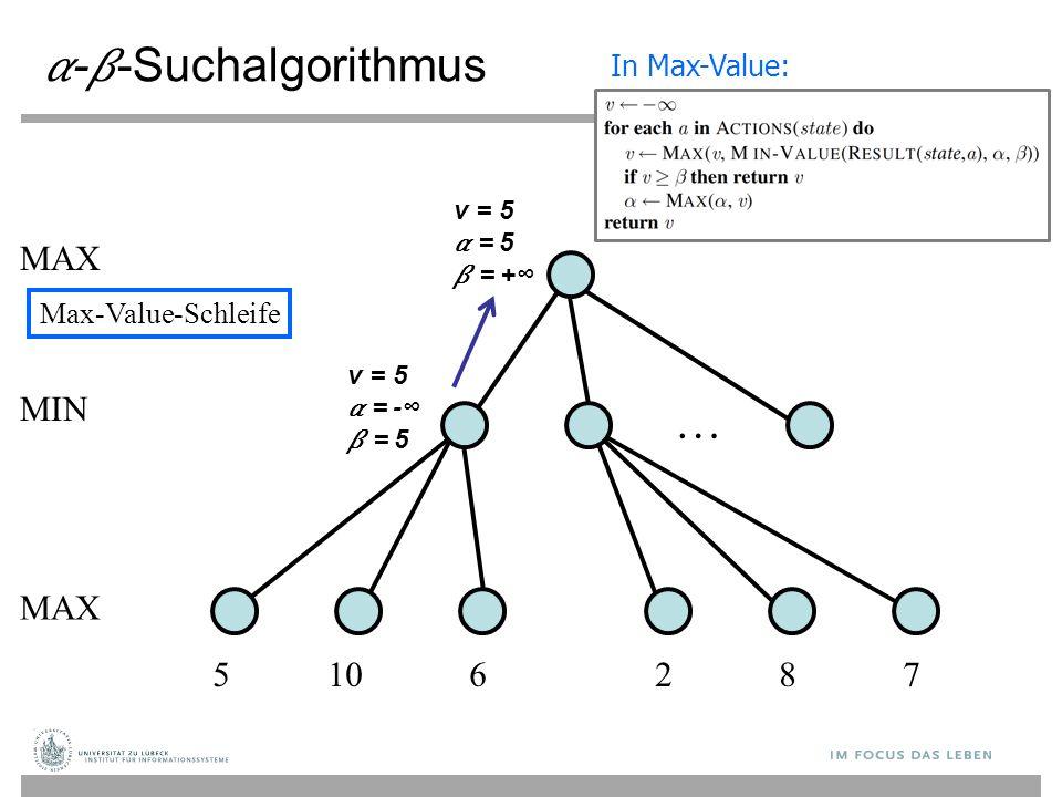 --Suchalgorithmus … MAX MIN MAX 5 10 6 2 8 7 In Max-Value: Max-Value-Schleife v = 5 = -∞ = 5 v = 5 = 5 = +∞