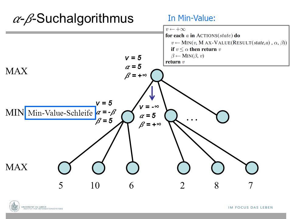 --Suchalgorithmus … MAX MIN MAX 5 10 6 2 8 7 In Min-Value: v = 5 = - = 5 v = 5 = 5 = +∞ v = -∞ = 5 = +∞ Min-Value-Schleife