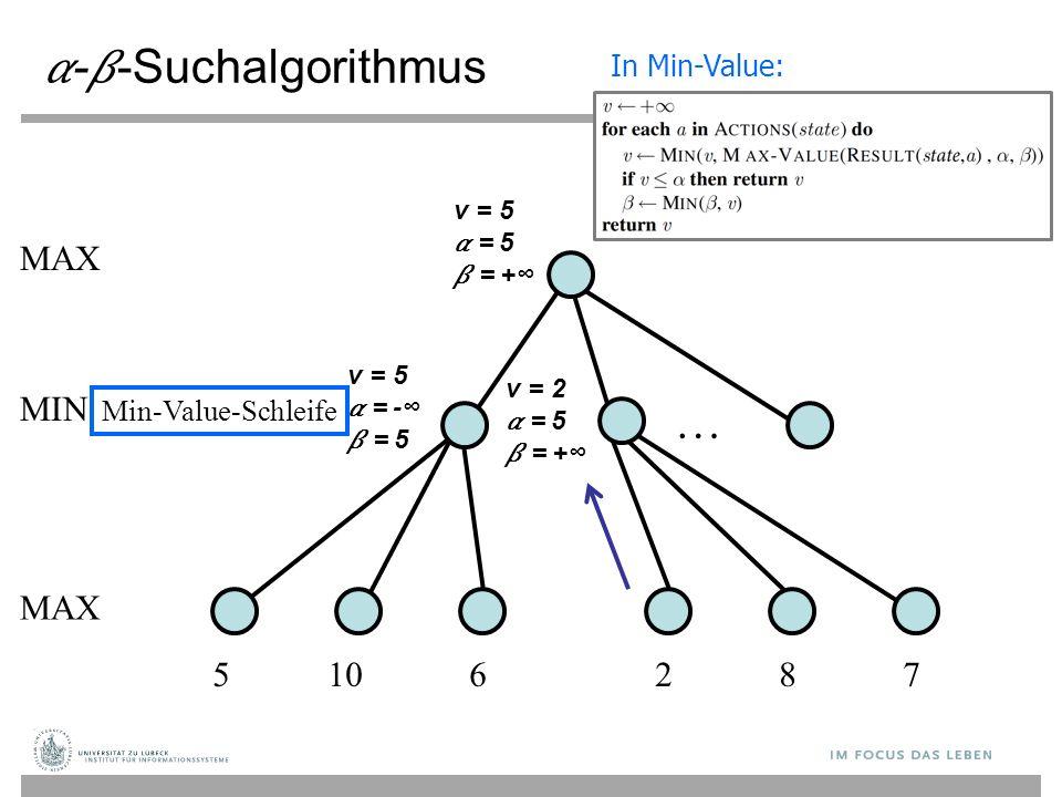 --Suchalgorithmus … MAX MIN MAX 5 10 6 2 8 7 In Min-Value: v = 5 = -∞ = 5 v = 5 = 5 = +∞ v = 2 = 5 = +∞ Min-Value-Schleife