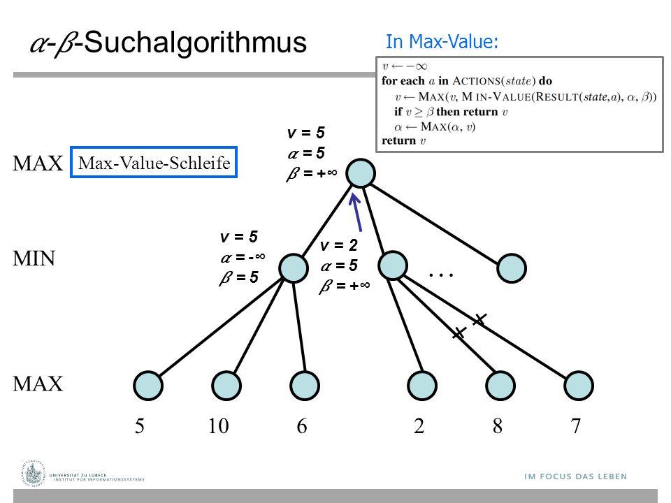 --Suchalgorithmus … MAX MIN MAX 5 10 6 2 8 7 In Max-Value: v = 5 = -∞ = 5 v = 5 = 5 = +∞ v = 2 = 5 = +∞ Max-Value-Schleife