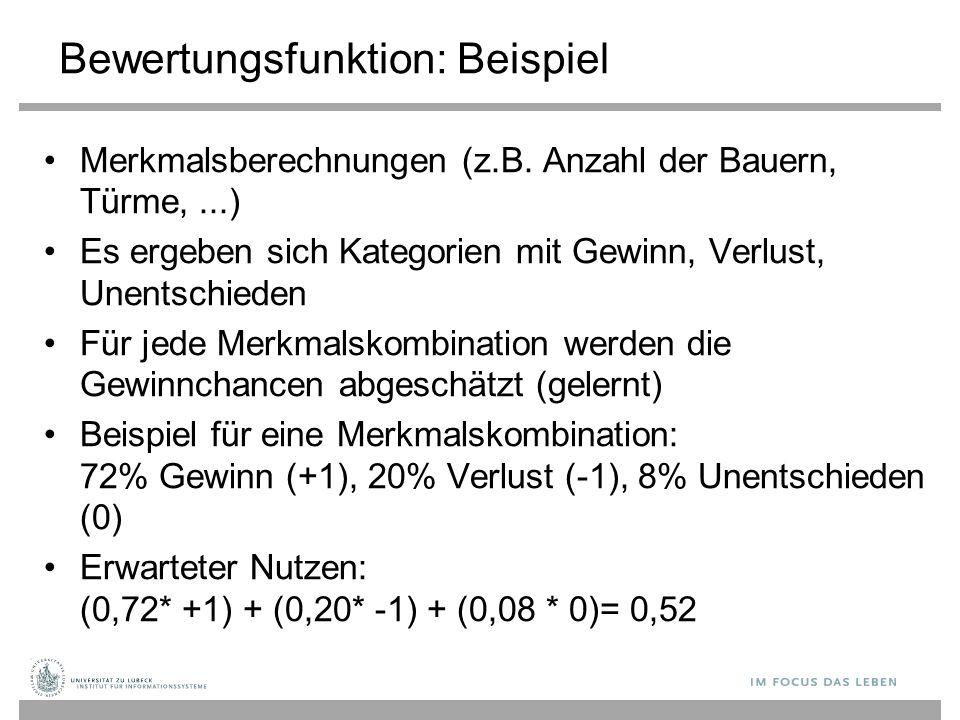 Bewertungsfunktion: Beispiel Merkmalsberechnungen (z.B. Anzahl der Bauern, Türme,...) Es ergeben sich Kategorien mit Gewinn, Verlust, Unentschieden Fü