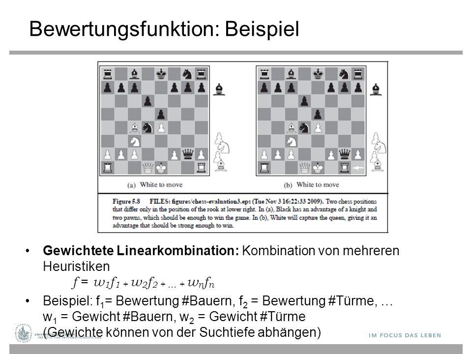 Bewertungsfunktion: Beispiel Gewichtete Linearkombination: Kombination von mehreren Heuristiken f = w 1 f 1 + w 2 f 2 + … + w n f n Beispiel: f 1 = Be